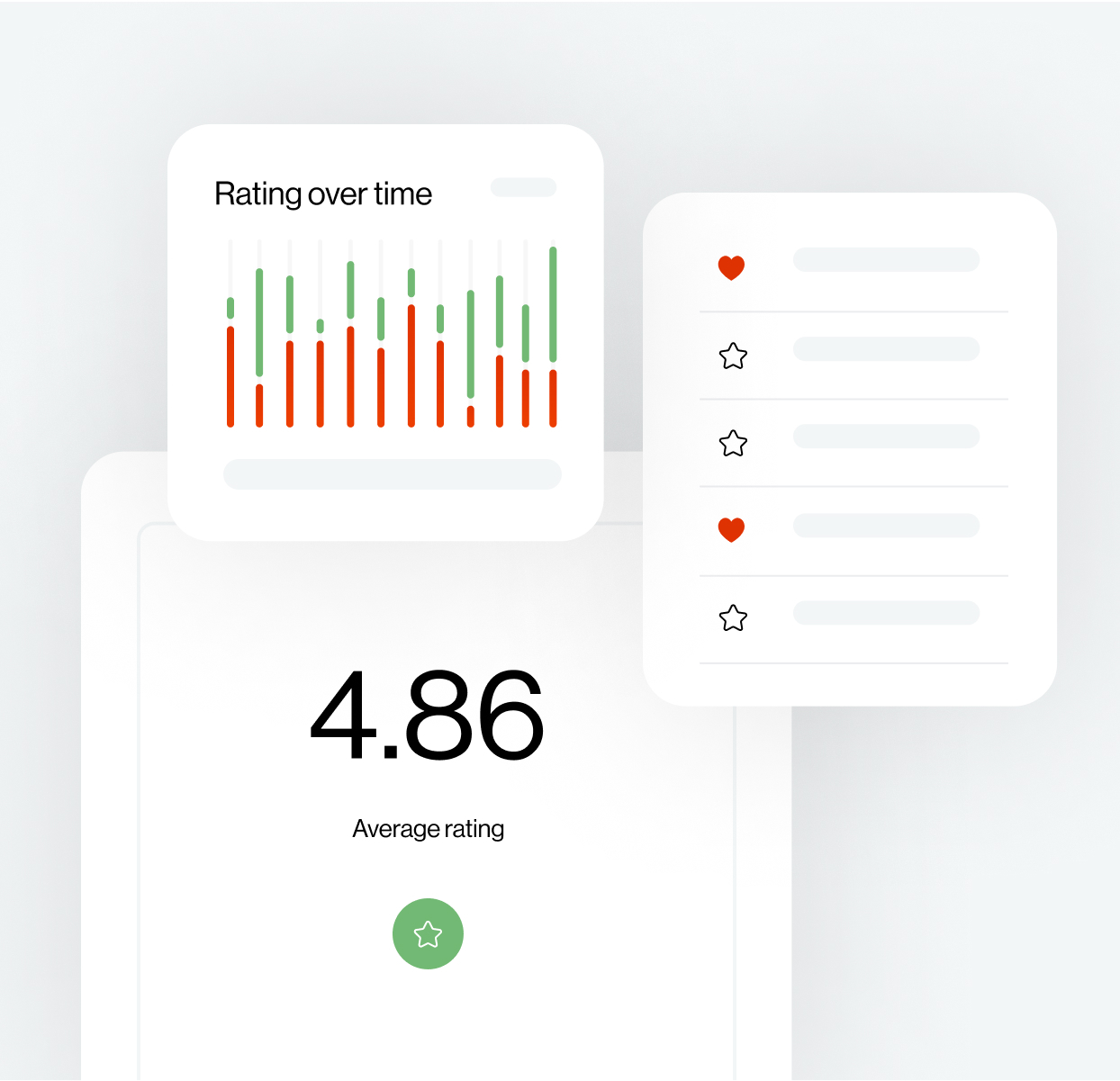 agencyMAX ratings and performance tracking