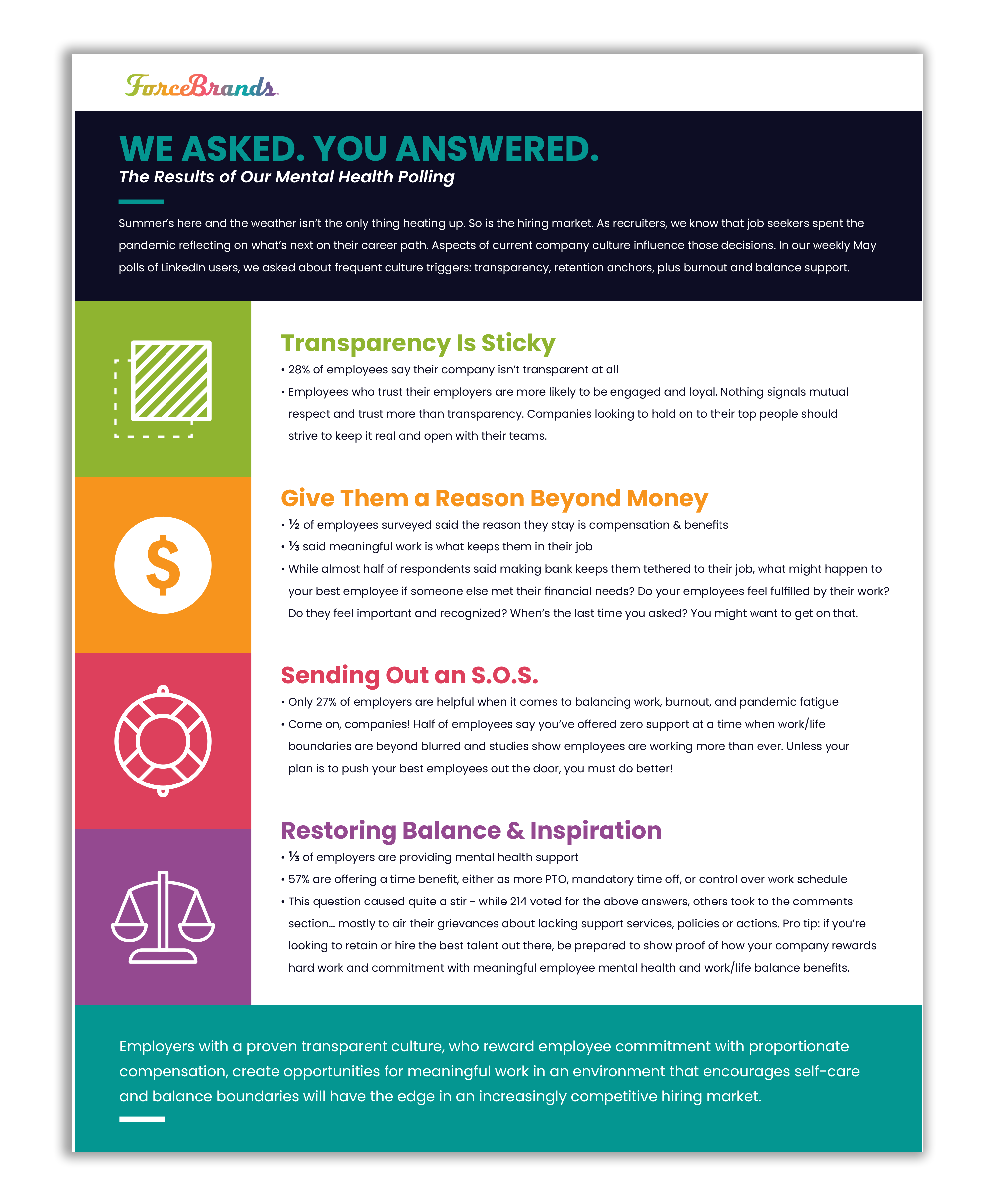 Employee Insights Report