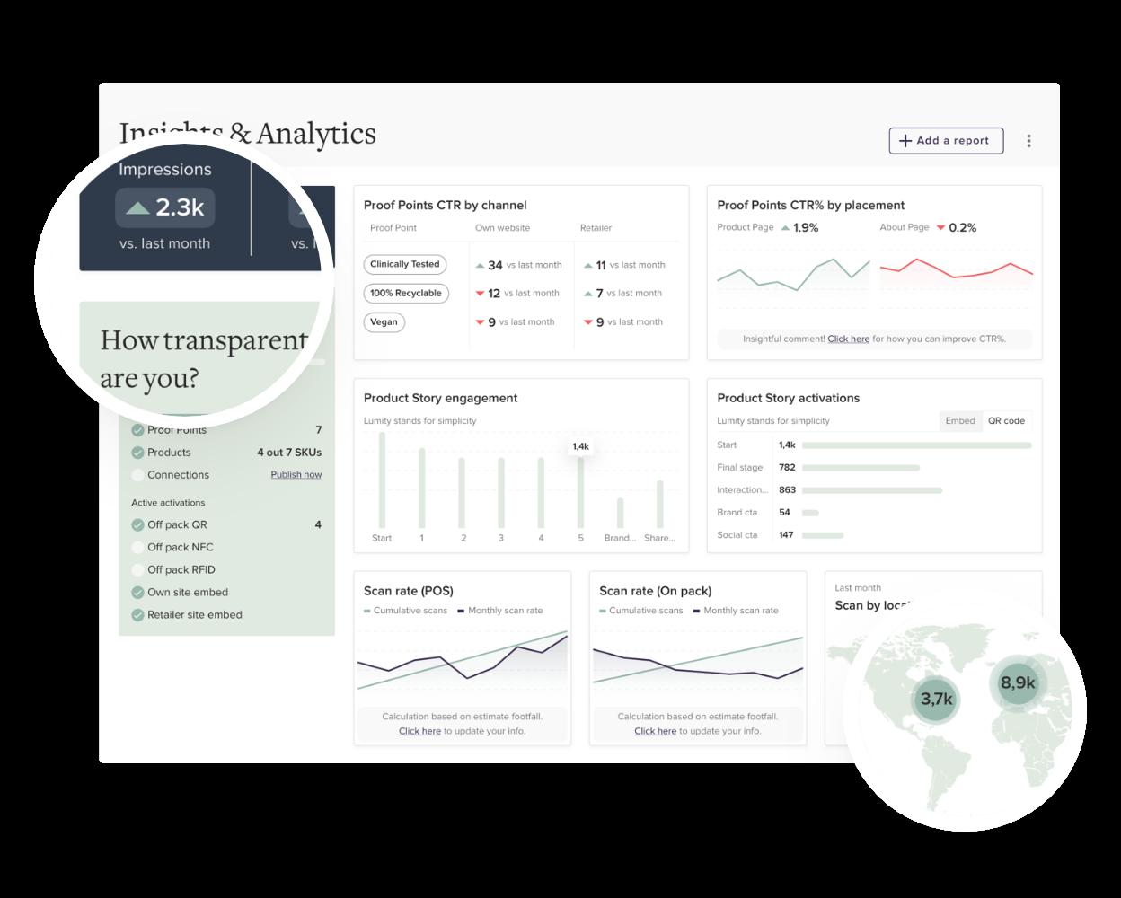 Analytics Mockup