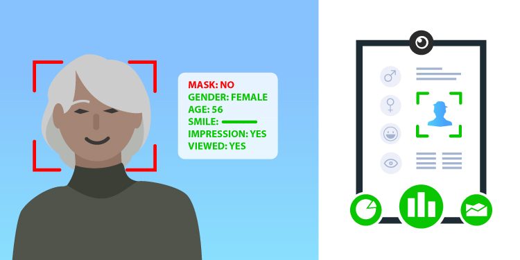 Intuiface announces partnership with Sightcorp for real-time face analysis