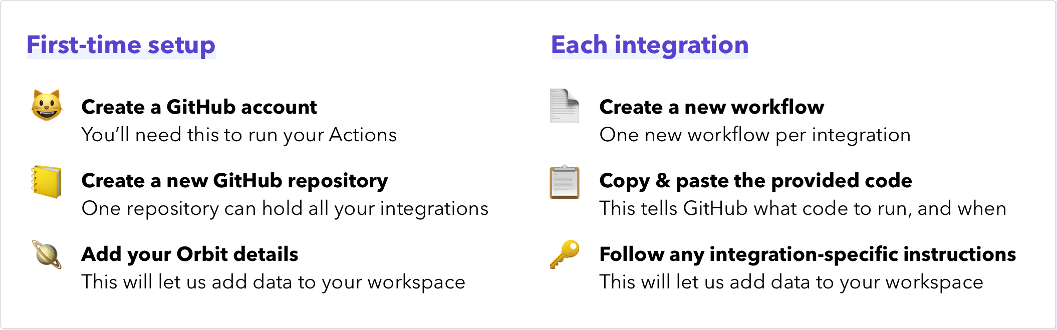 steps to automate with GitHub Actions
