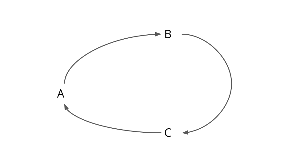 Flywheel Example