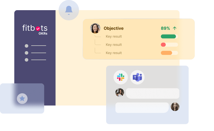 Fitbots OKRs Software, OKR Coaching, OKR Certifications with amazing Integrations