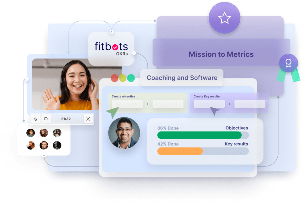 Fitbots OKRs Software, Coaching & Certification.