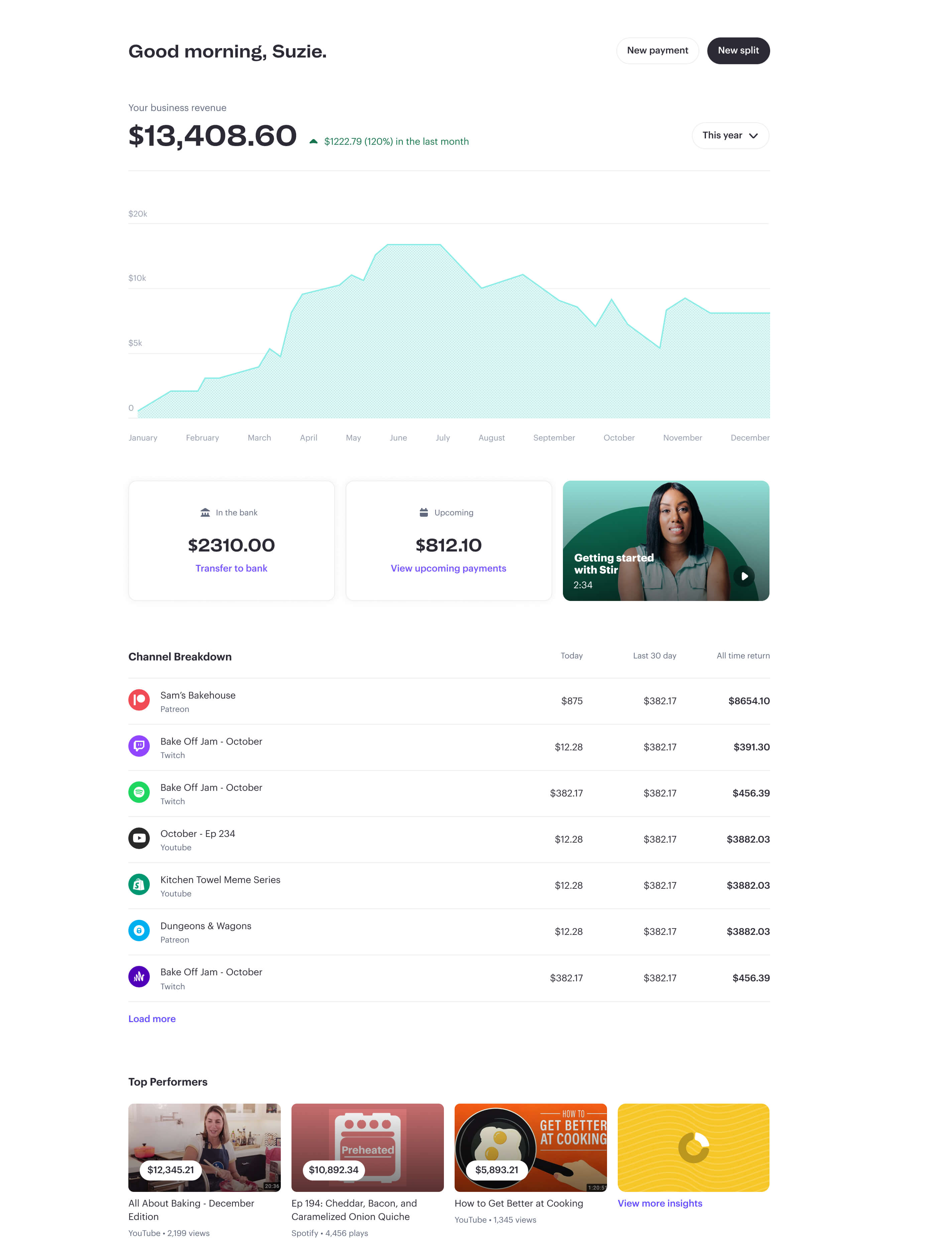 Preview of Stir Dashboard Homepage.