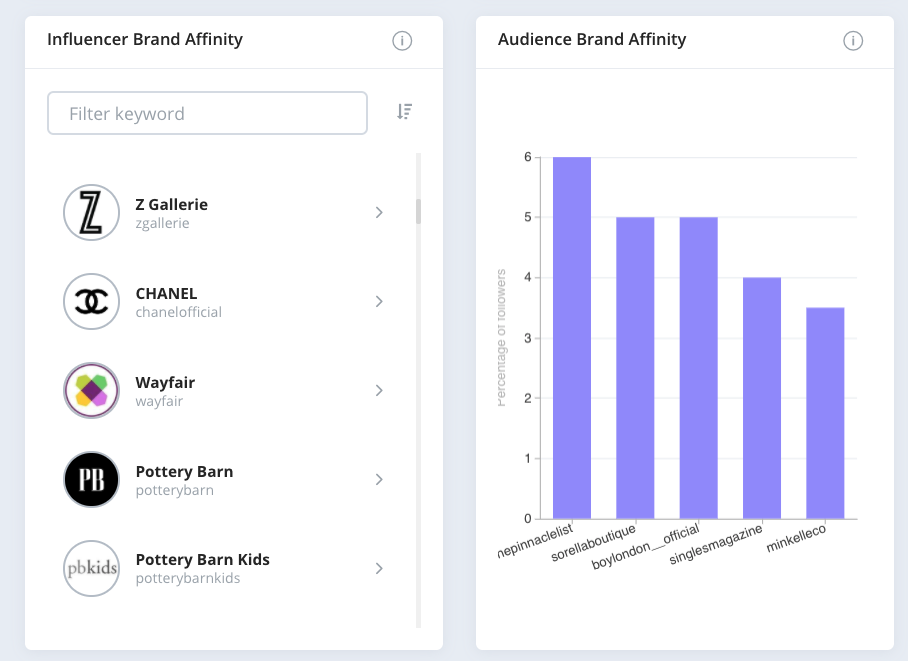 Affable Influencer Marketing Platform helps you check the brands that an influencer has worked with in the past