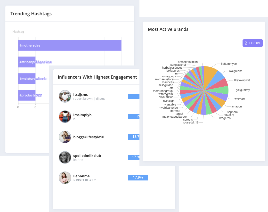 Affable Influencer Marketing Platform helps you identify Industry trends