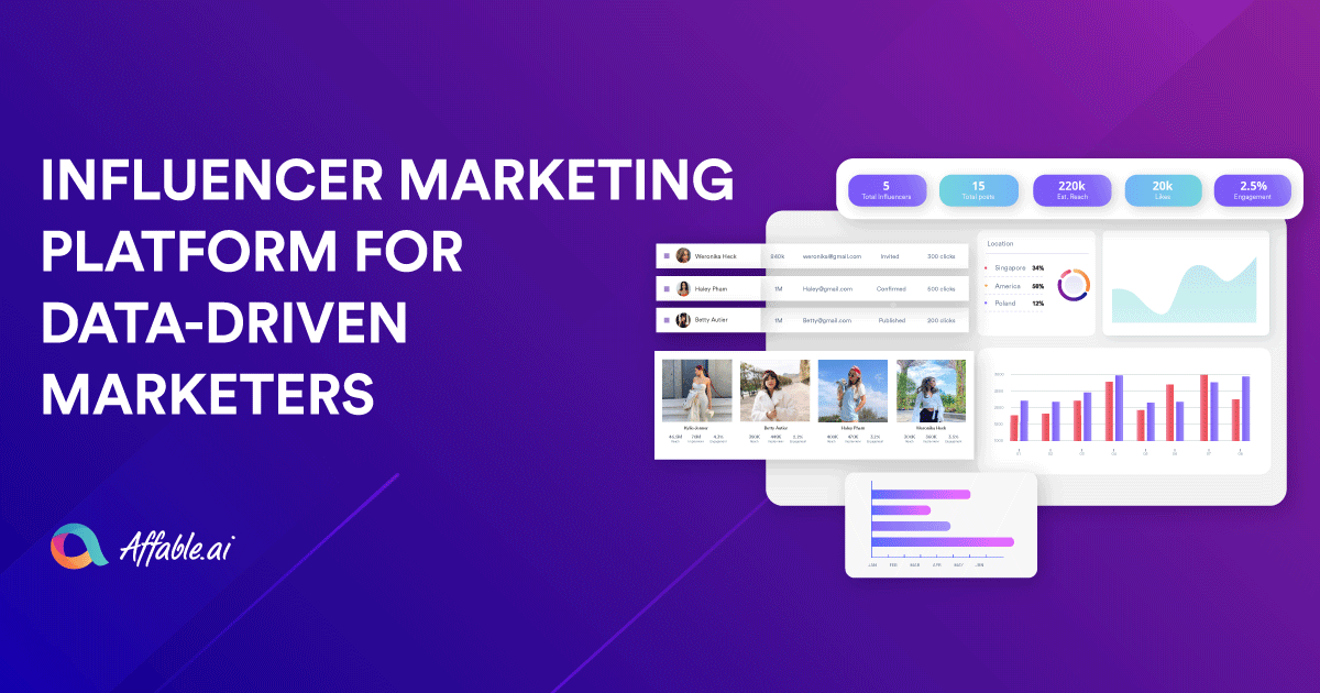 Affable Influencer Marketing Platform for Brands & Agencies - Find Influencers, Manage Campaigns and Measure Influencer Marketing ROI