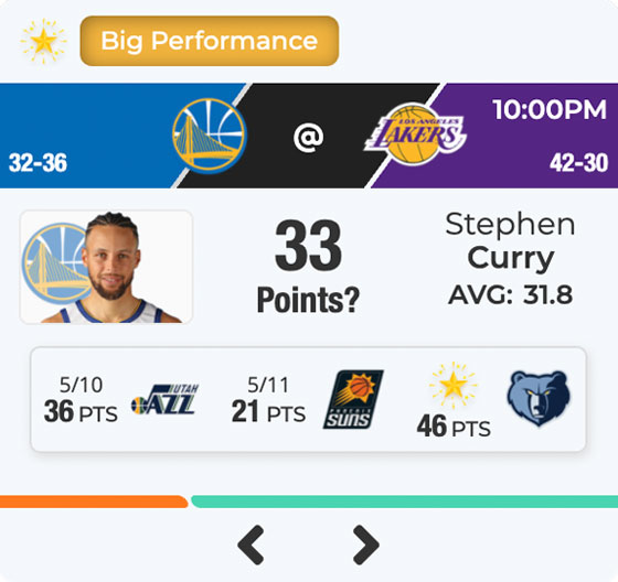 Can Steph Curry on a hot streak Score 33 points Against the Lakers?