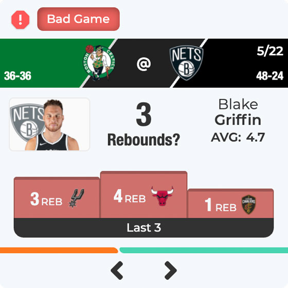 Can Blake Griffin Get 3 Rebounds Against the Boston Celtics after a Bad Game?
