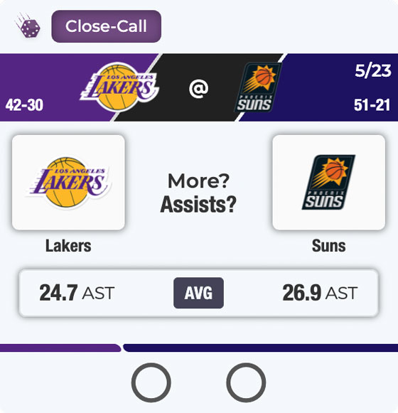 Who will get more assists, the lakers or the suns? It's a close call!