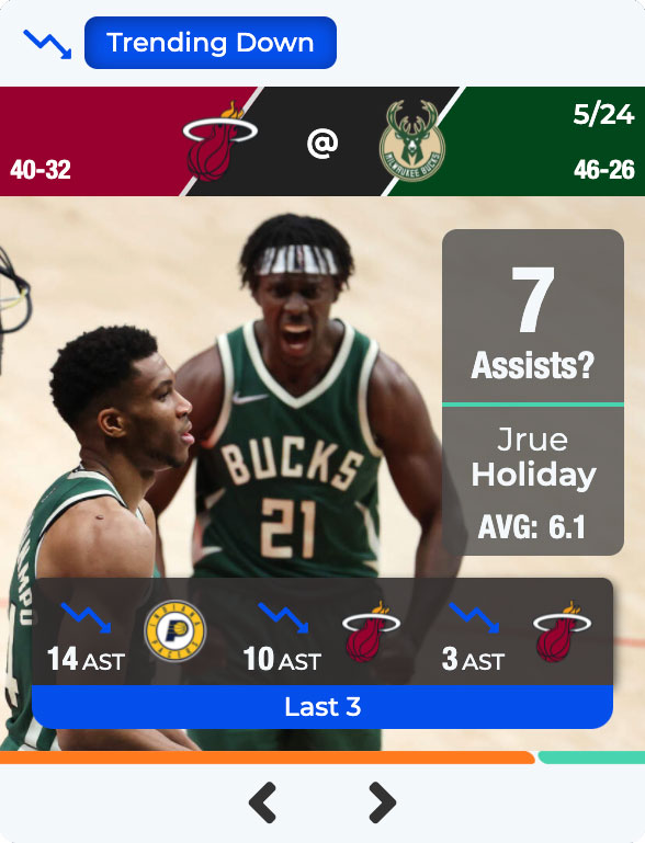Jrue Holiday is trending down his last 3 games. Can he score 7 assists against the Miami Heat?