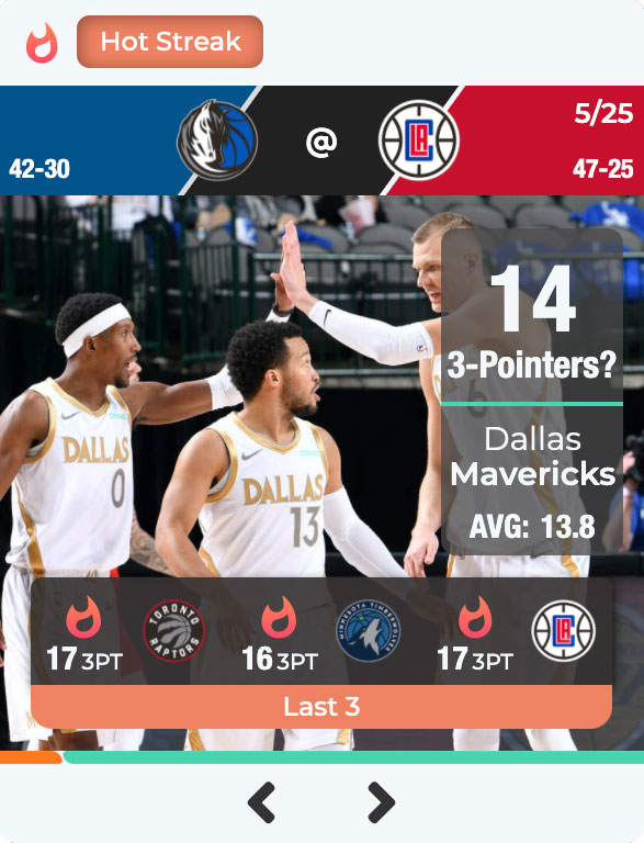 The Dallas Mavericks are on a hot streak. Can they score 14 3-pointers against the LA Clippers?
