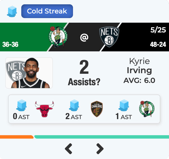 Kyrie Irving is on a cold streak. Can he get 2 assists in the basketball game against the Celtics?