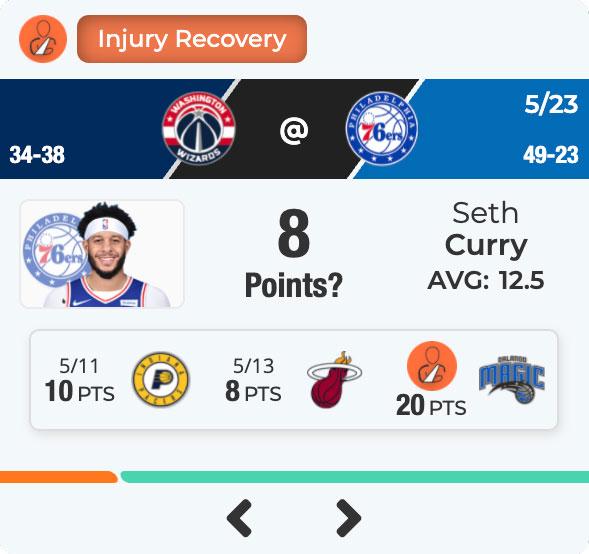Seth Curry is back from injury. Can he score 8 points in his matchup against the Washington Wizards?