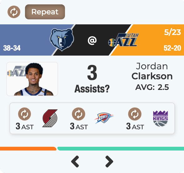 Jordan Clarkson has made 3 assists in each of the last 3 games. Can he do it again vs the Grizzlies?