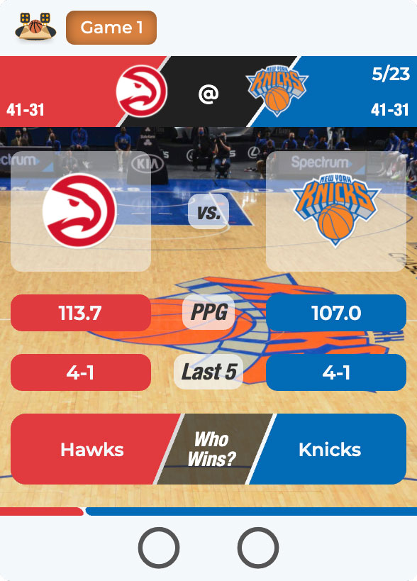 The Atlanta Hawks and the New York Knicks meet in game 1 of the playoffs. Who will win?
