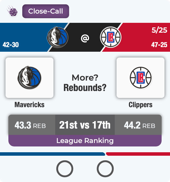 The Mavericks rank 21st in the league for rebounds. The Clippers rank 17th. Who will get more?