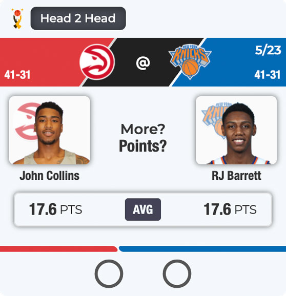 John Collins and Rj Barrett are both averaging 17.6 points per game. Who will get more in their game