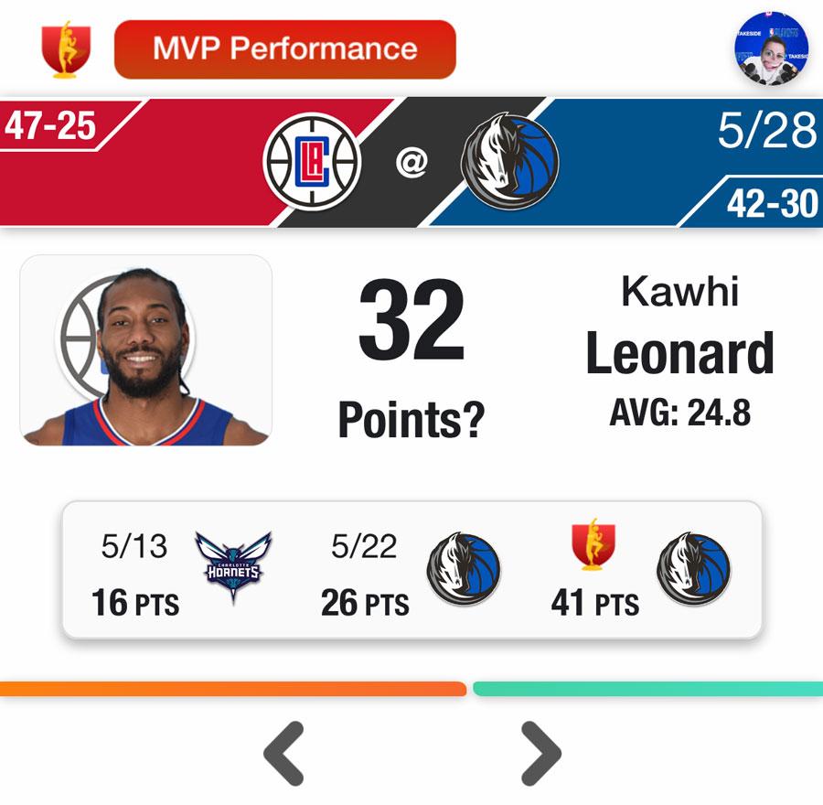 Will Kawhi Leonard of the LA Clippers score 32 points against the Dallas Mavericks Basketball Team?