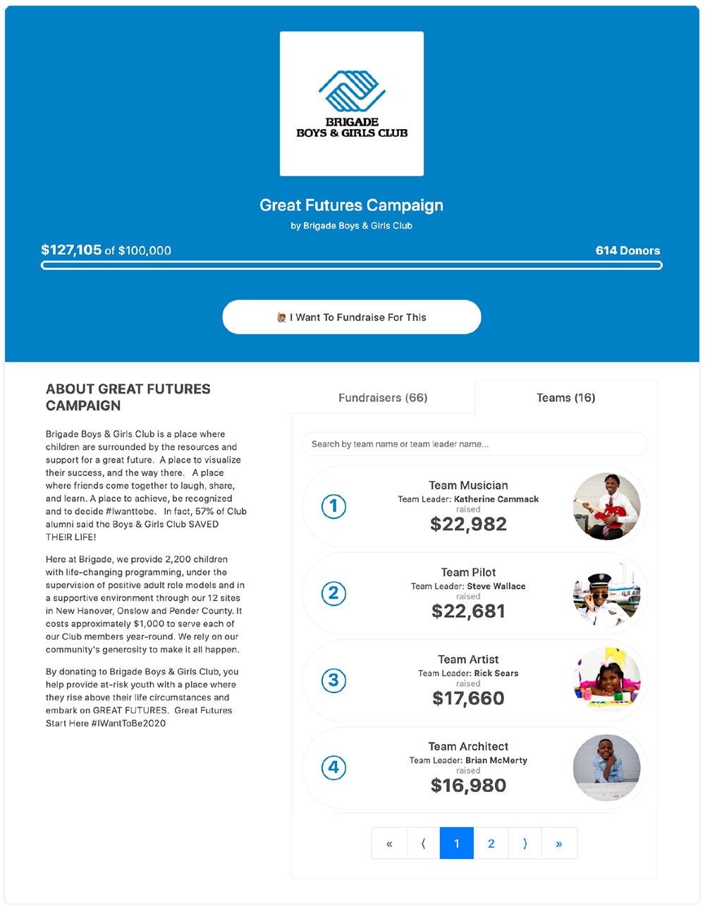 """Leaderboard page of the """"Great Futures Campaign"""" led by Brigade Boys and Girls Club. The small staff divided 66 individual fundraisers into 16 'vocational teams.'"""