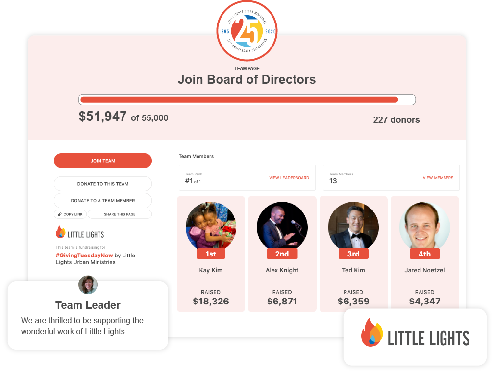 """Example of a team fundraising page from nonprofit member """"Little Lights"""" The title of the page is """"Join Board of Directors"""" and features a prominent logo in the center on top of a light orange header background, a fundraising goal of $55,000 and thermometer, a rank of the top 4 fundraisers, an orange button to """"Join Team"""" and a note from the team leader that reads: """"we're thrilled to be supporting the wonderful work of Little Lights"""""""