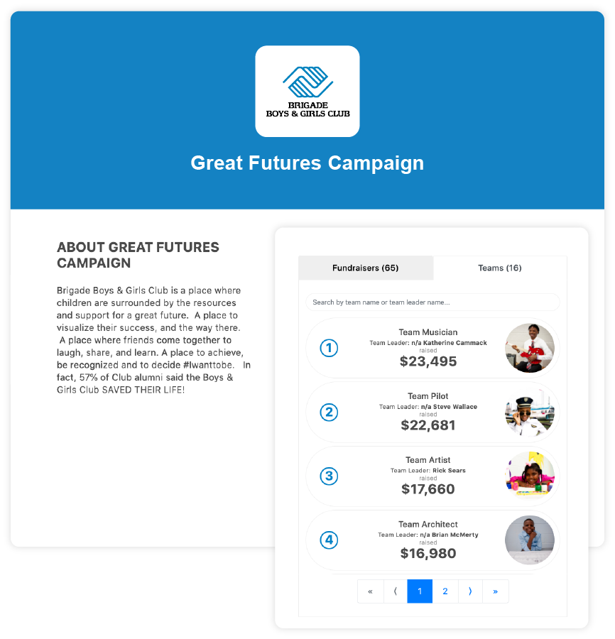 """Example of a leaderboard page from Give Lively's nonprofit member """"Brigade Boys & Girls Club"""" titled """"Great Futures Campaign"""" which has a blue header and a logo on top, and a list of 66 fundraisers and 16 teams."""