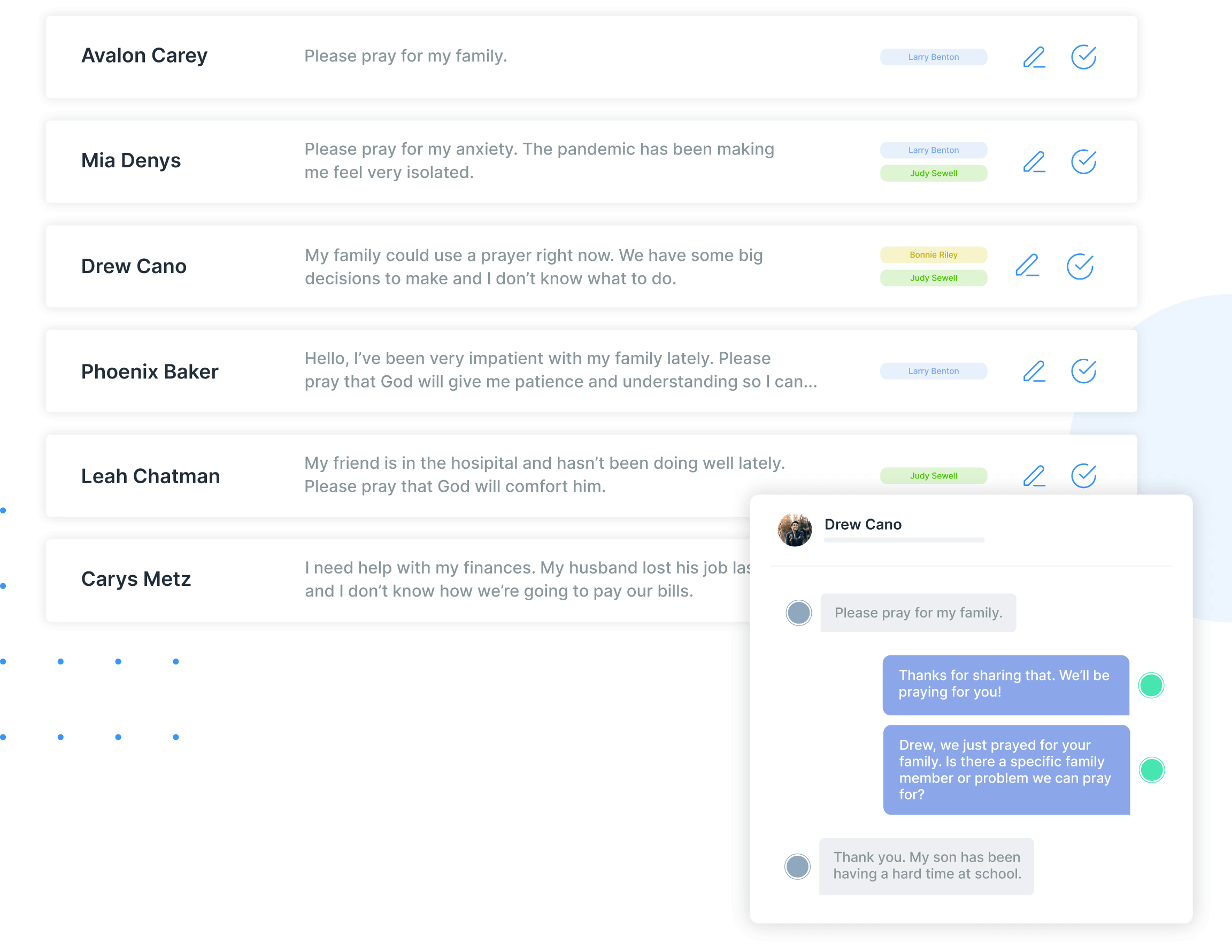Thryve's easy-to-use interface makes responding, assigning, and track conversations with your congregation.