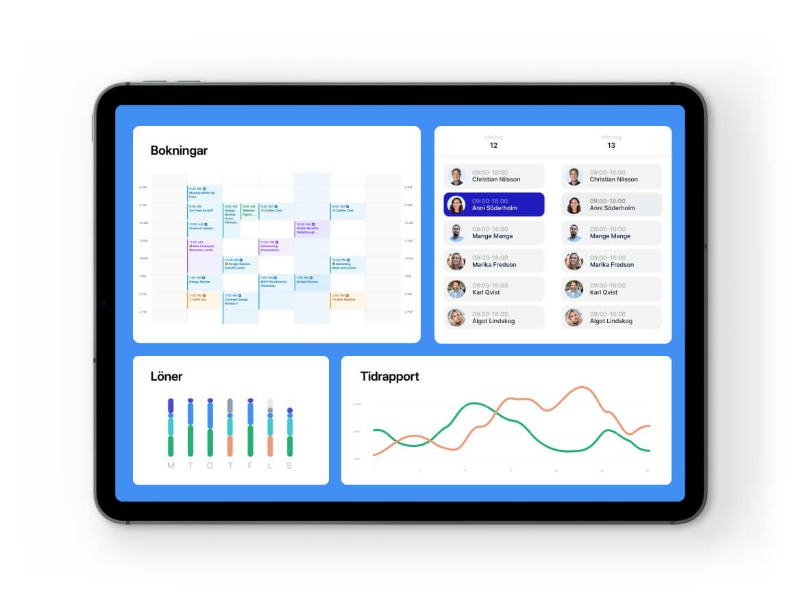 Dashboard i personalsystem som visar översikten och synergierna med att ha flöden mellan system.