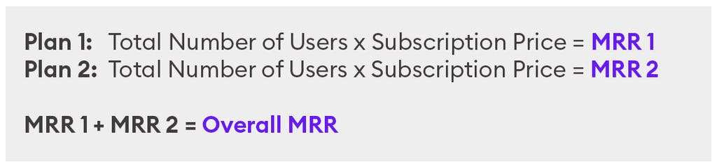 Plan 1: Total number of users x subscription price = MRR 1Plan 2: Total number of users x subscription price = MRR 2MRR 1 + MRR 2 = Overall MRR