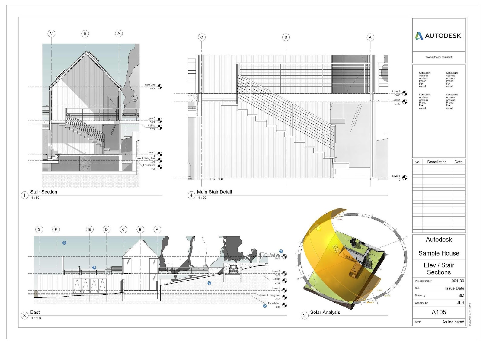HOW A REVIT PROJECT WORKS
