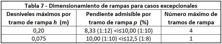 RAMPA ASEQUIBLE