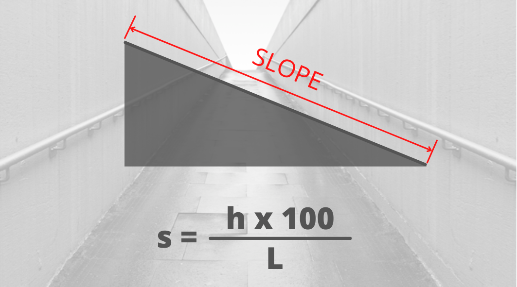 CALCULATE RAMP SLOPE