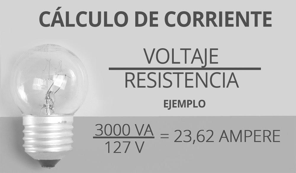 PROYECTO ELÉCTRICO RESIDENCIAL