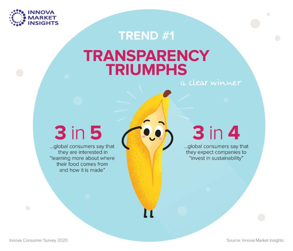 Innova Market Insights Top Trends 2021 - Transparency Triumphs