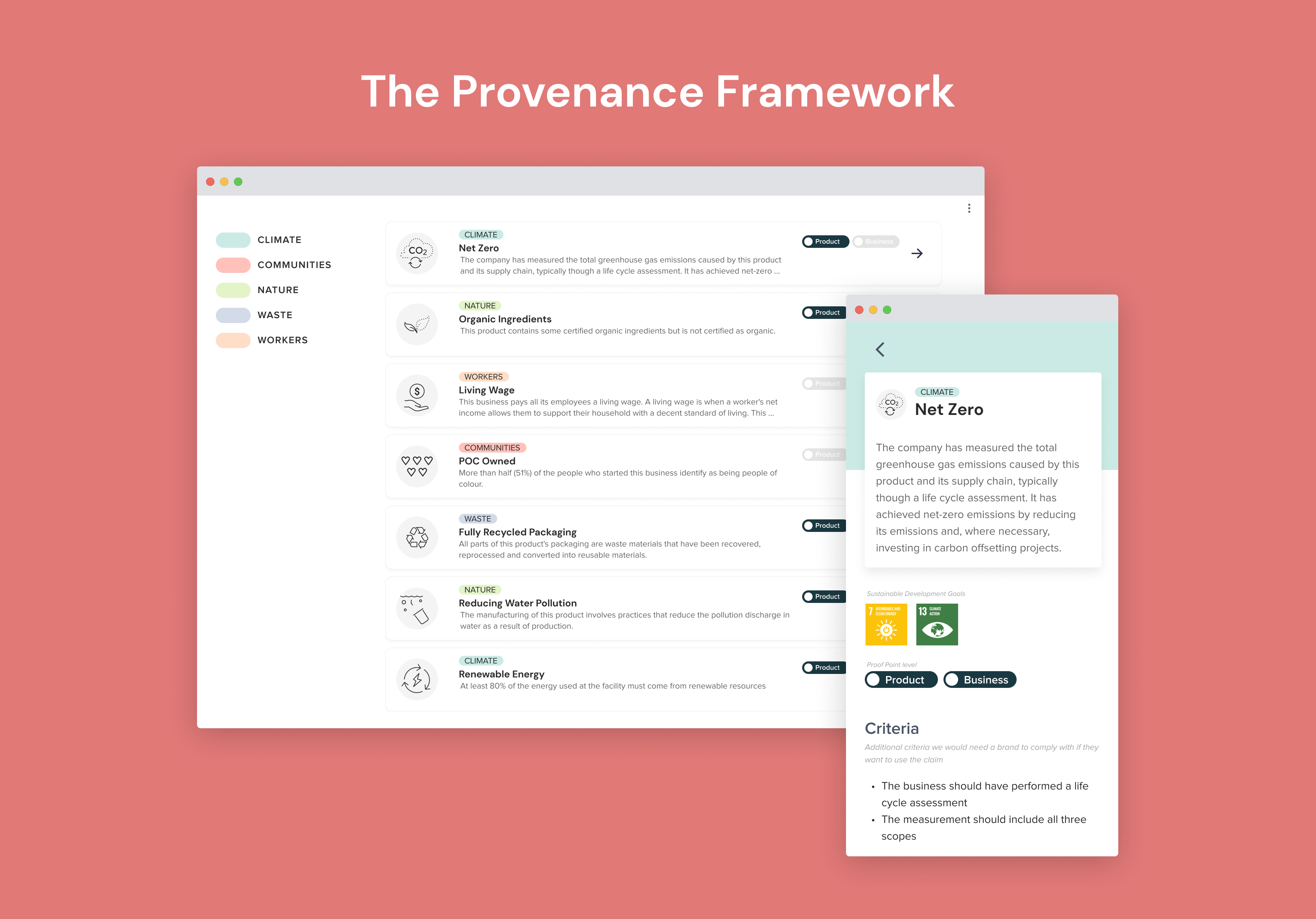 Why Provenance is launching an open-source rulebook for sustainability communications