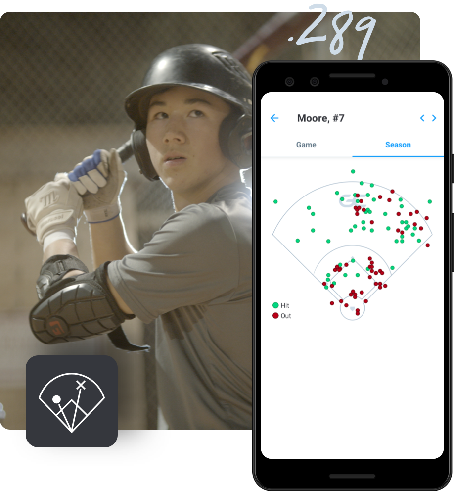 Baseball stats and spray charts