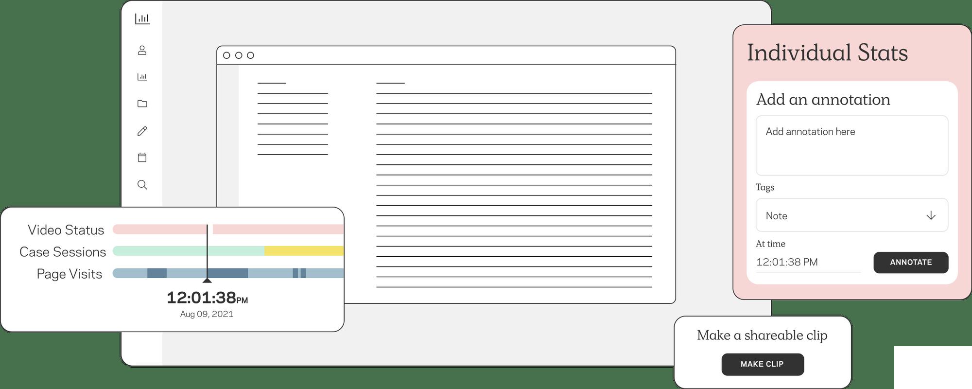 Graphic representation of the Fin dashboard.