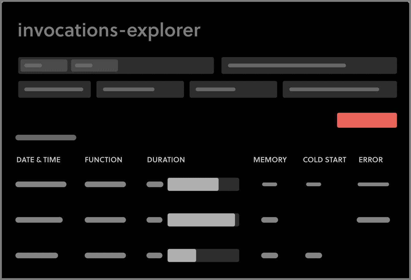 Preview of the Serverless Dashboard Invocation Explorer