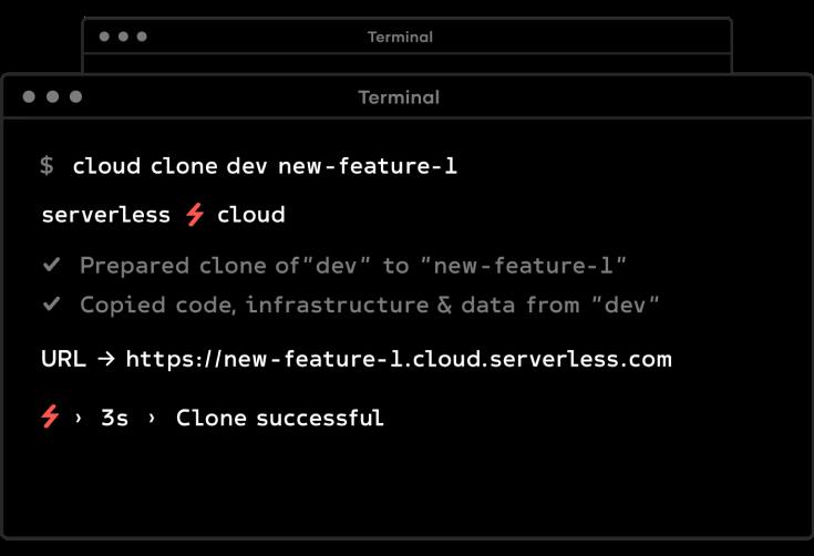 Animation illustrating Serverless Cloud's frictionless data, teamwork, and management