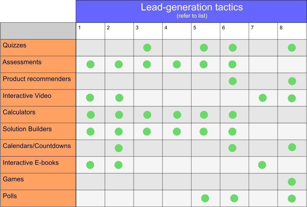 lead-gen-tactics