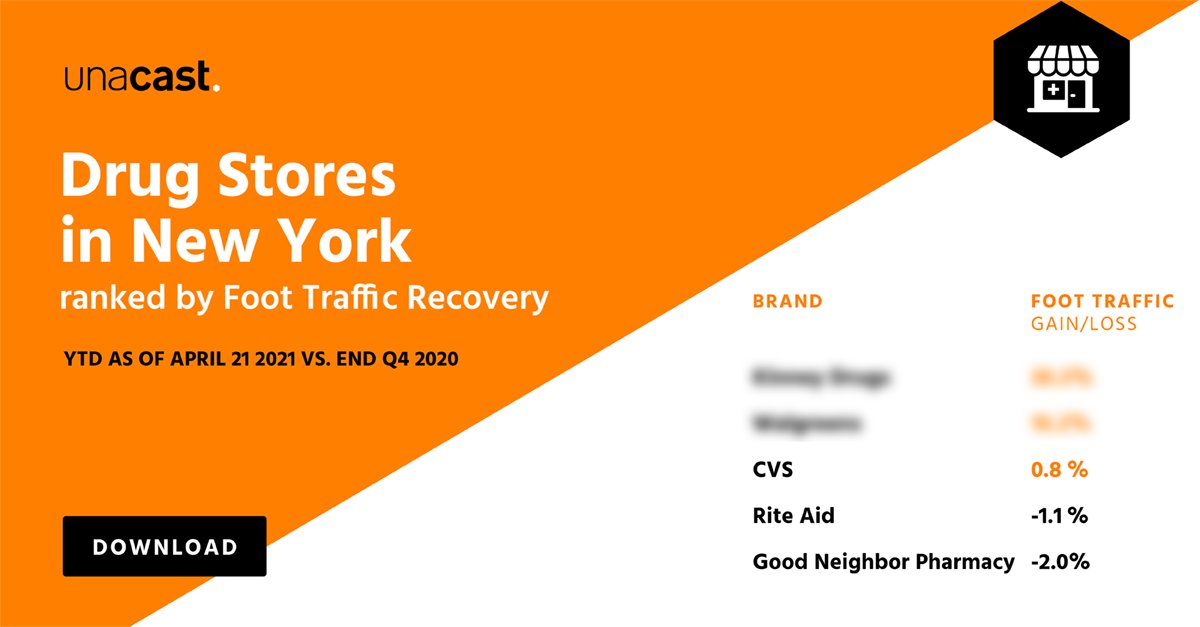 Drug Stores in New York Foot Traffic Recovery