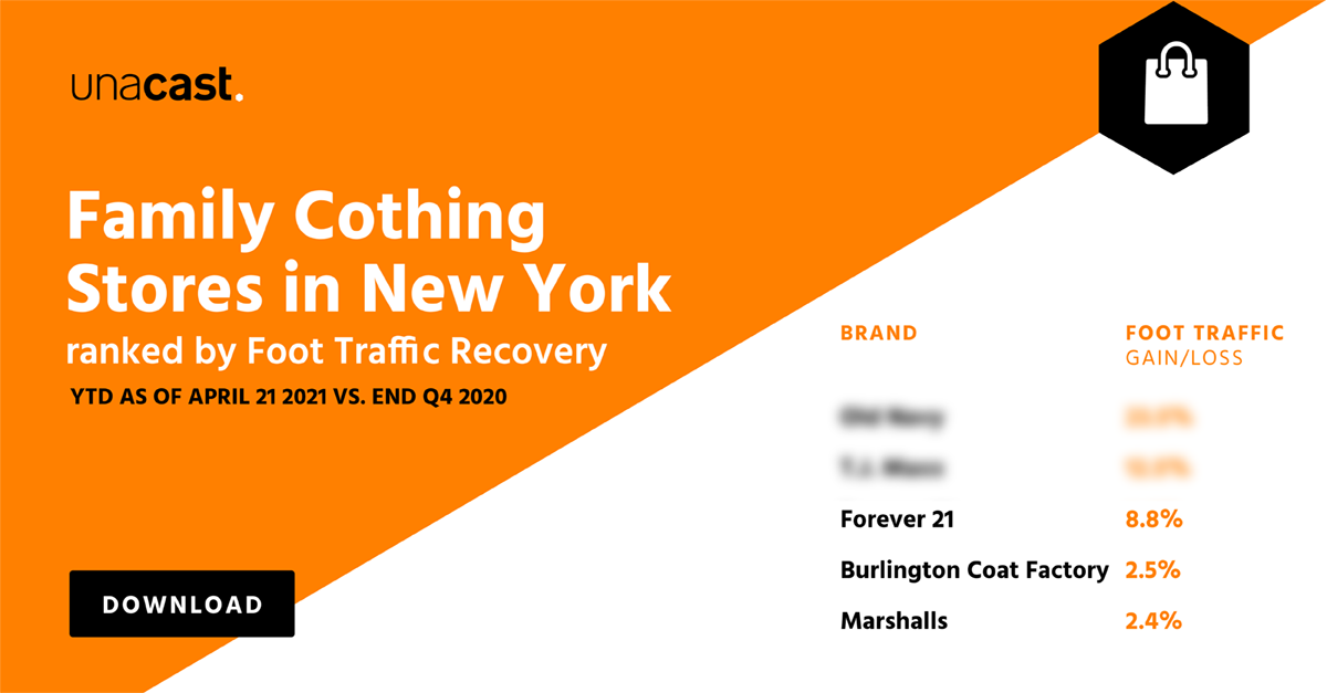 Family Clothing Stores in New York Foot Traffic Recovery