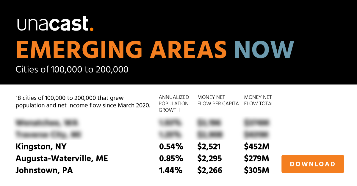 Emerging Areas Now: Cities of 100,000 to 200,000