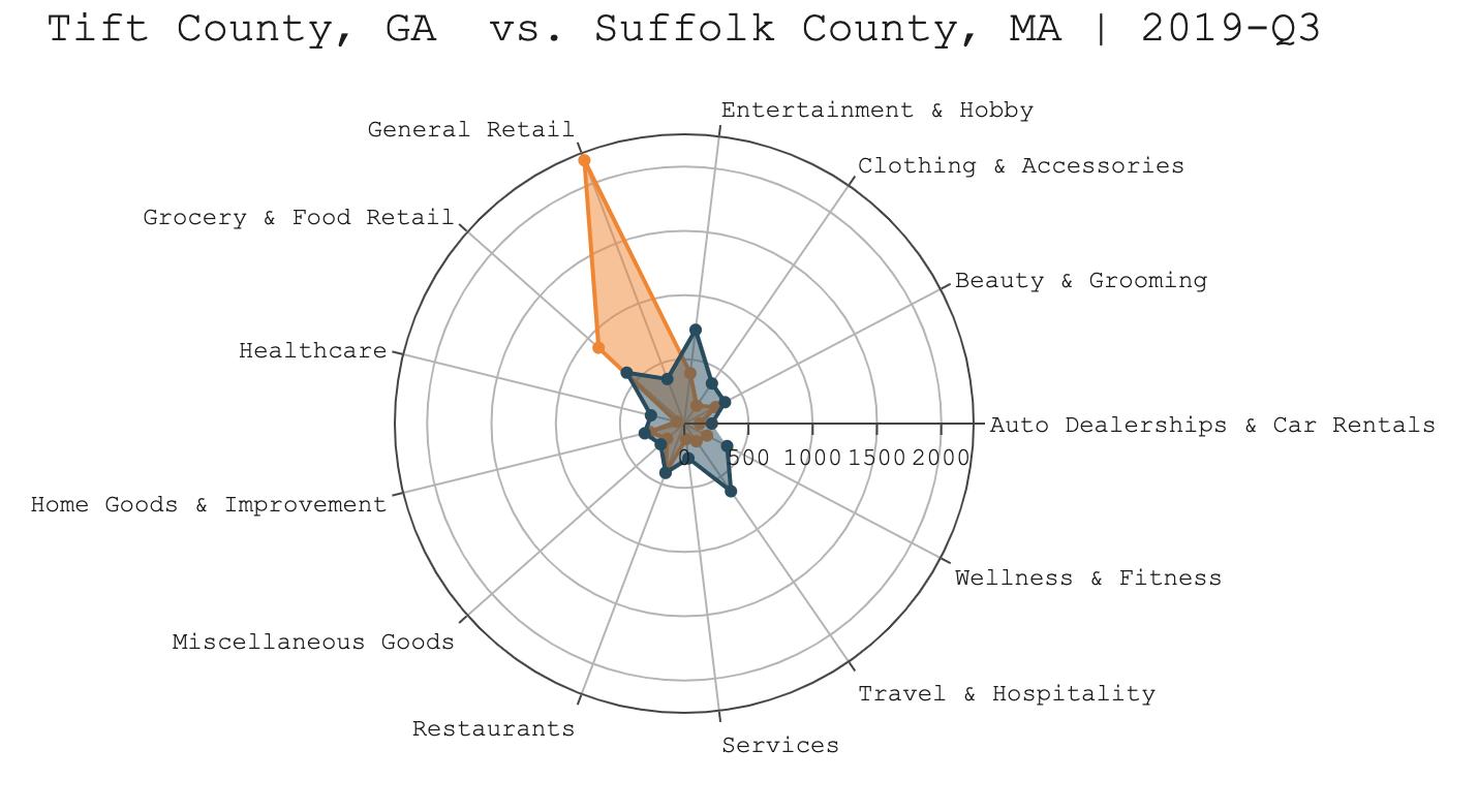spatial comparison.png