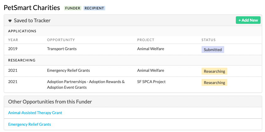 Funder with list of opportunities you've already saved from that funder