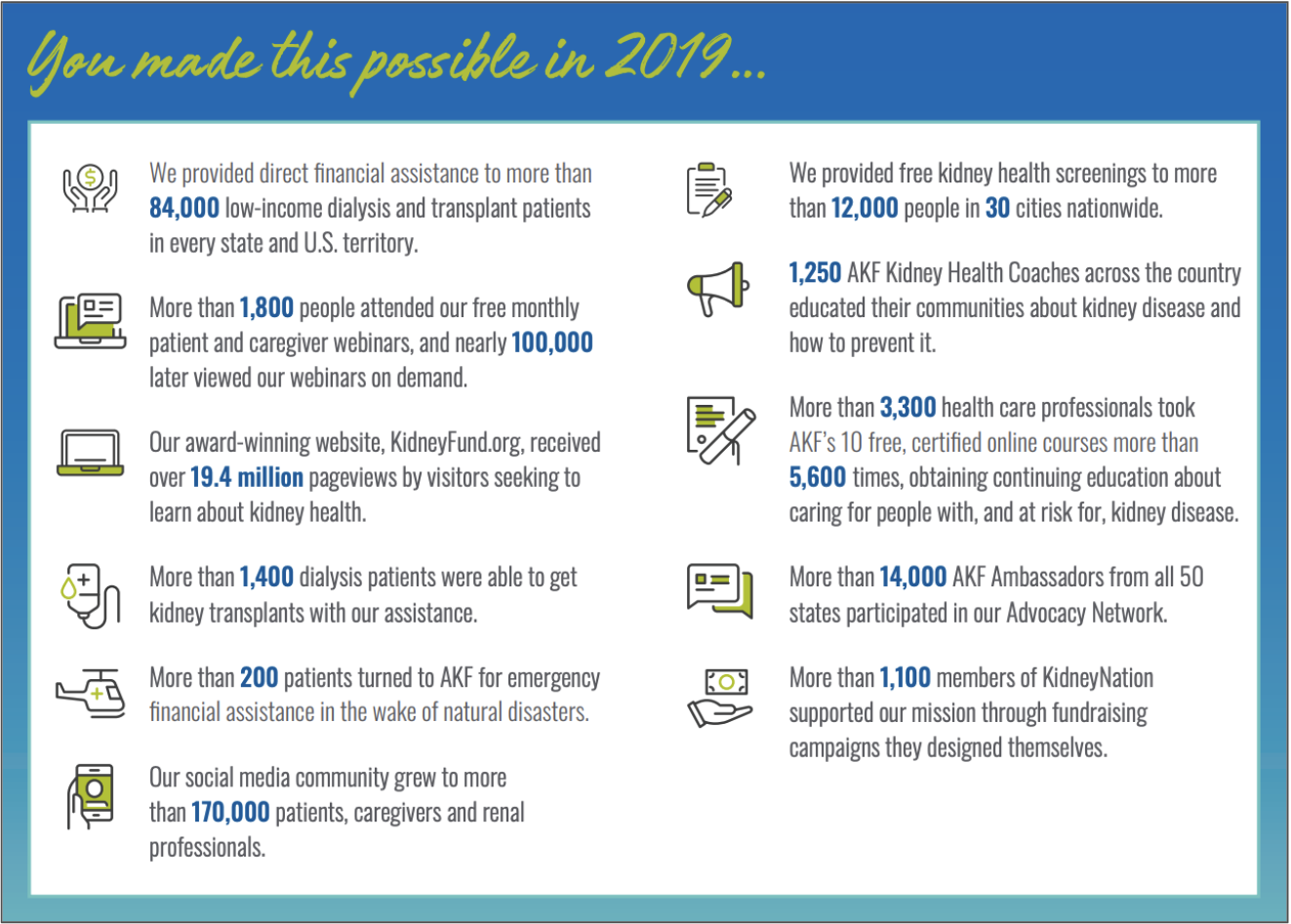 American Kidney Foundation's annual report
