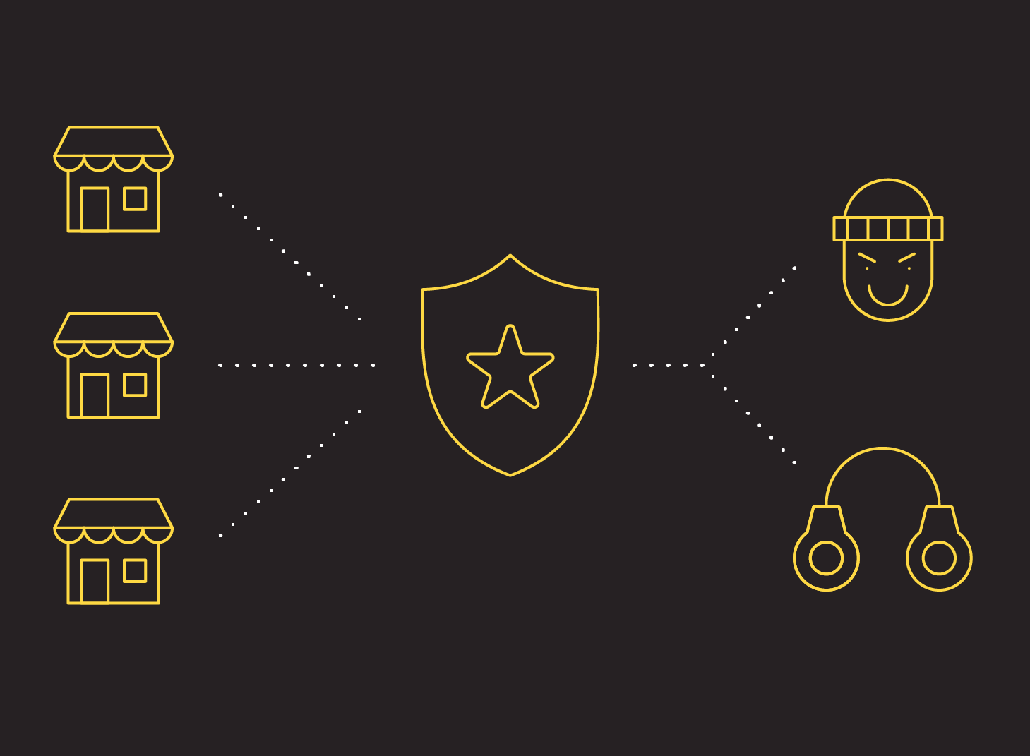 How 20 Stores Crowd Sourced Intel to Help Police Stop a $16,000 Crime Spree