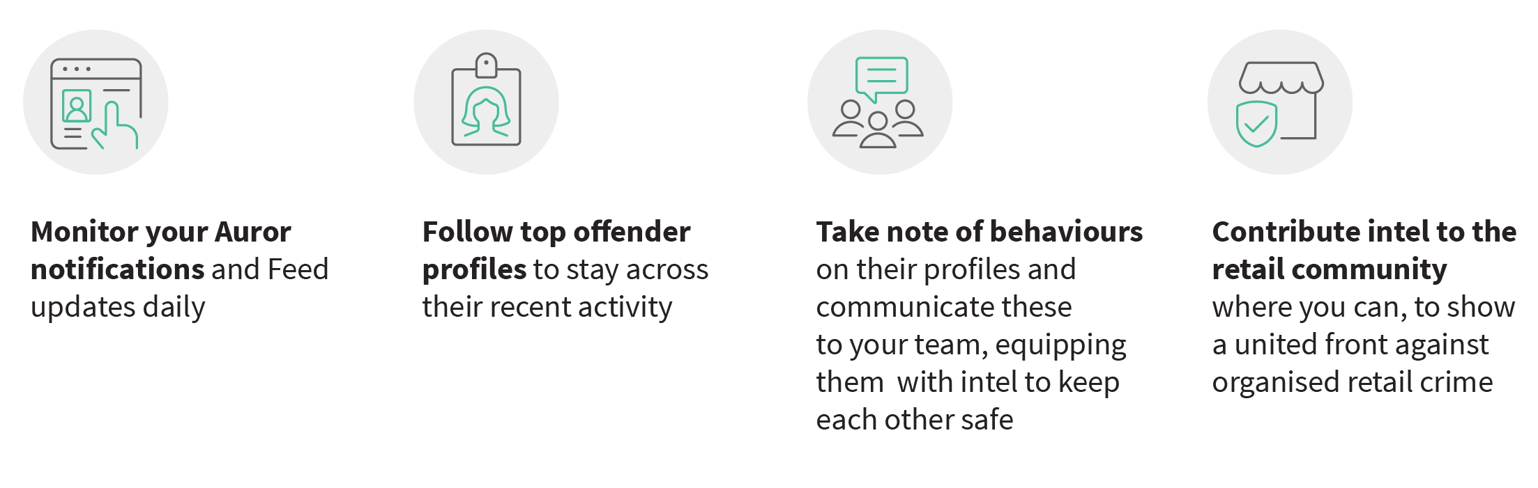 Top tips for keeping your team safe whilst preventing more retail crime in your store