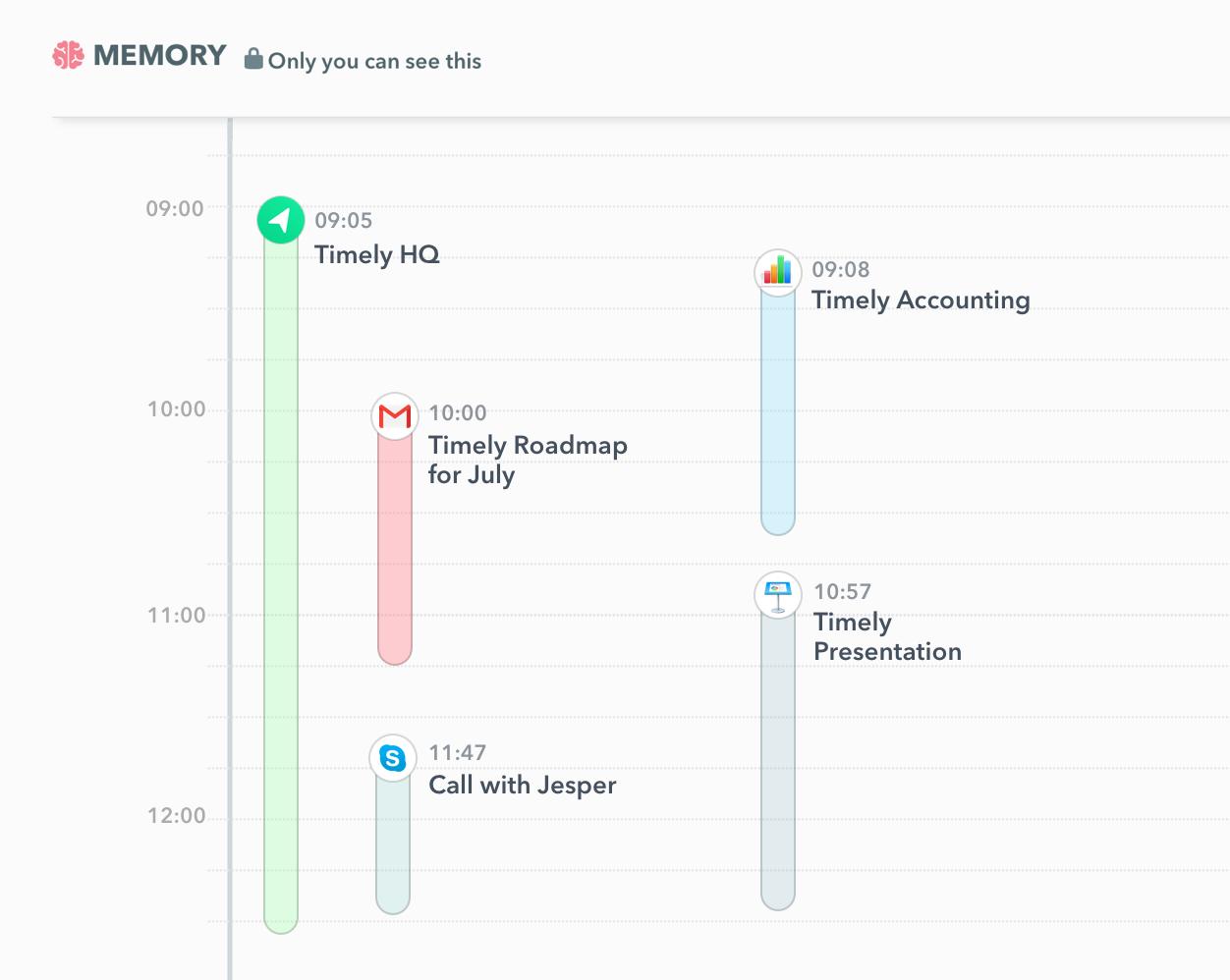Memory Time Blocking app